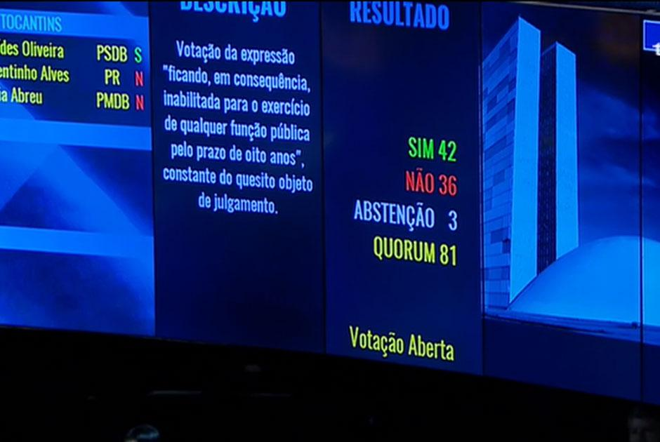 Senado rejeita inelegibilidade e perda de funções públicas de Dilma por 42 votos a 36