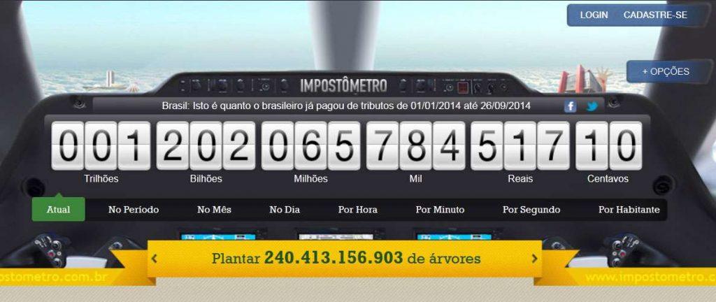 Em São Paulo, Impostômetro marca R$1,2 trilhão em tributos pagos