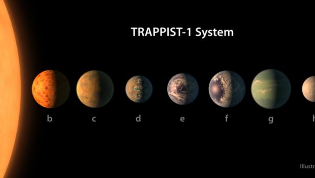 Nasa encontra sete planetas parecidos com a Terra em estrela próxima