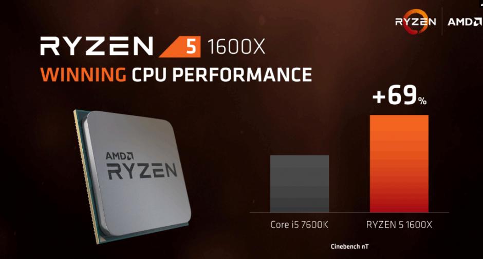 AMD revela Ryzen 5