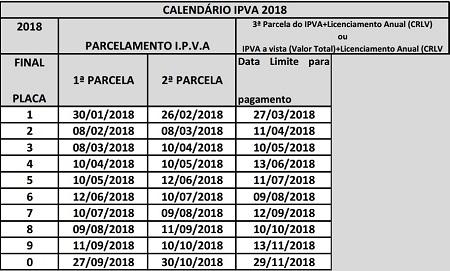 Vence nesta terça-feira 1ª parcela do IPVA para veículos de placas final 1
