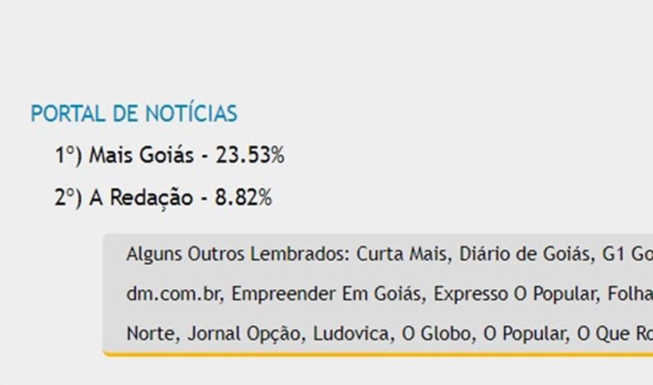 Mais Goiás fatura primeiro lugar em prêmio da Associação Goiana de Imprensa