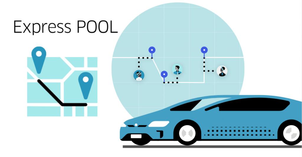 Mais barato, Uber Express Pool começa a funcionar em cidades dos EUA