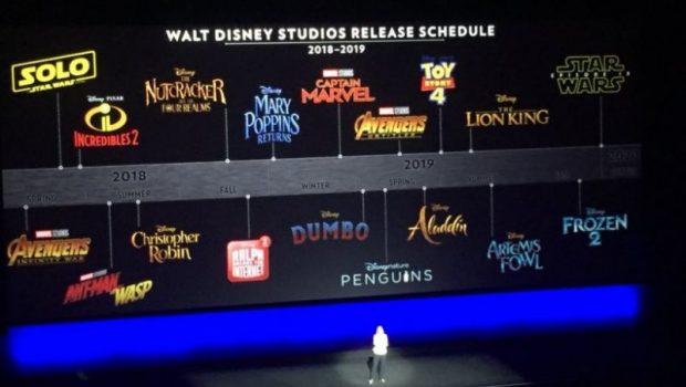 Disney divulga calendário com seus lançamentos até 2020
