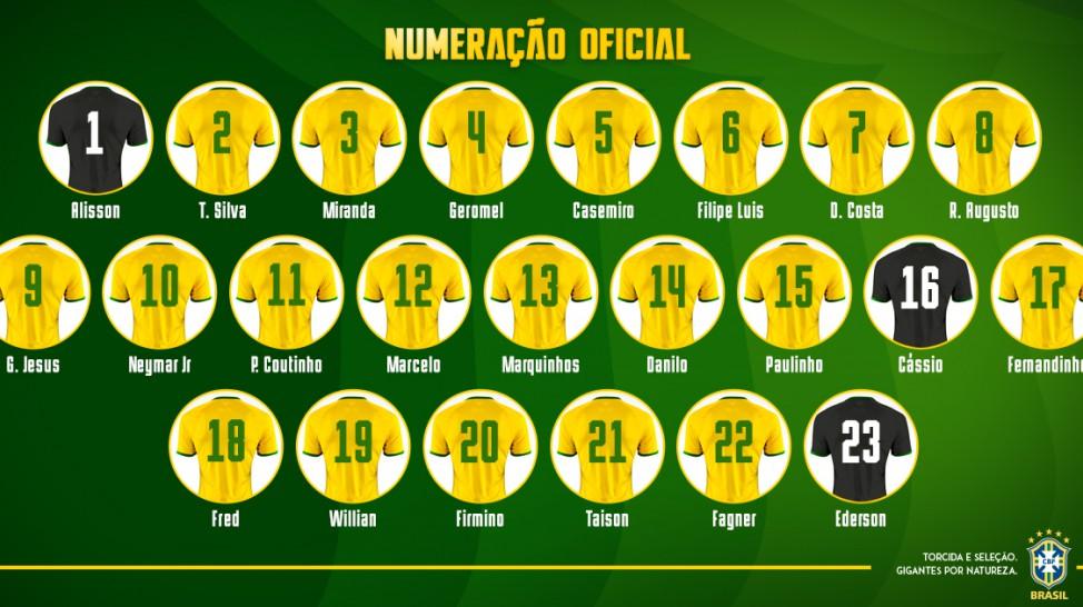 e68f8e5ad9dcf CBF divulga numeração oficial das camisas para a Copa