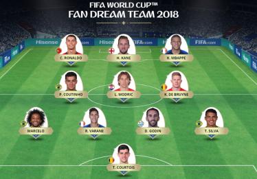 Time da Copa eleito por torcedores tem Coutinho, Thiago Silva e Marcelo