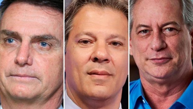 Bolsonaro tem 42,6%; Haddad 27,8%; e Ciro 11,5% dos votos válidos, aponta pesquisa CNT/MDA