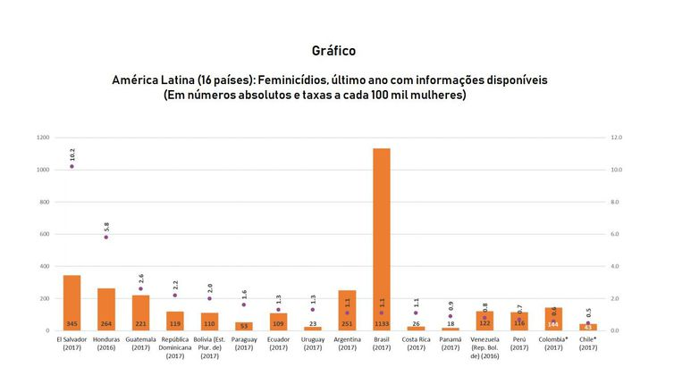 (Imagem: Reprodução / Agência Brasil)