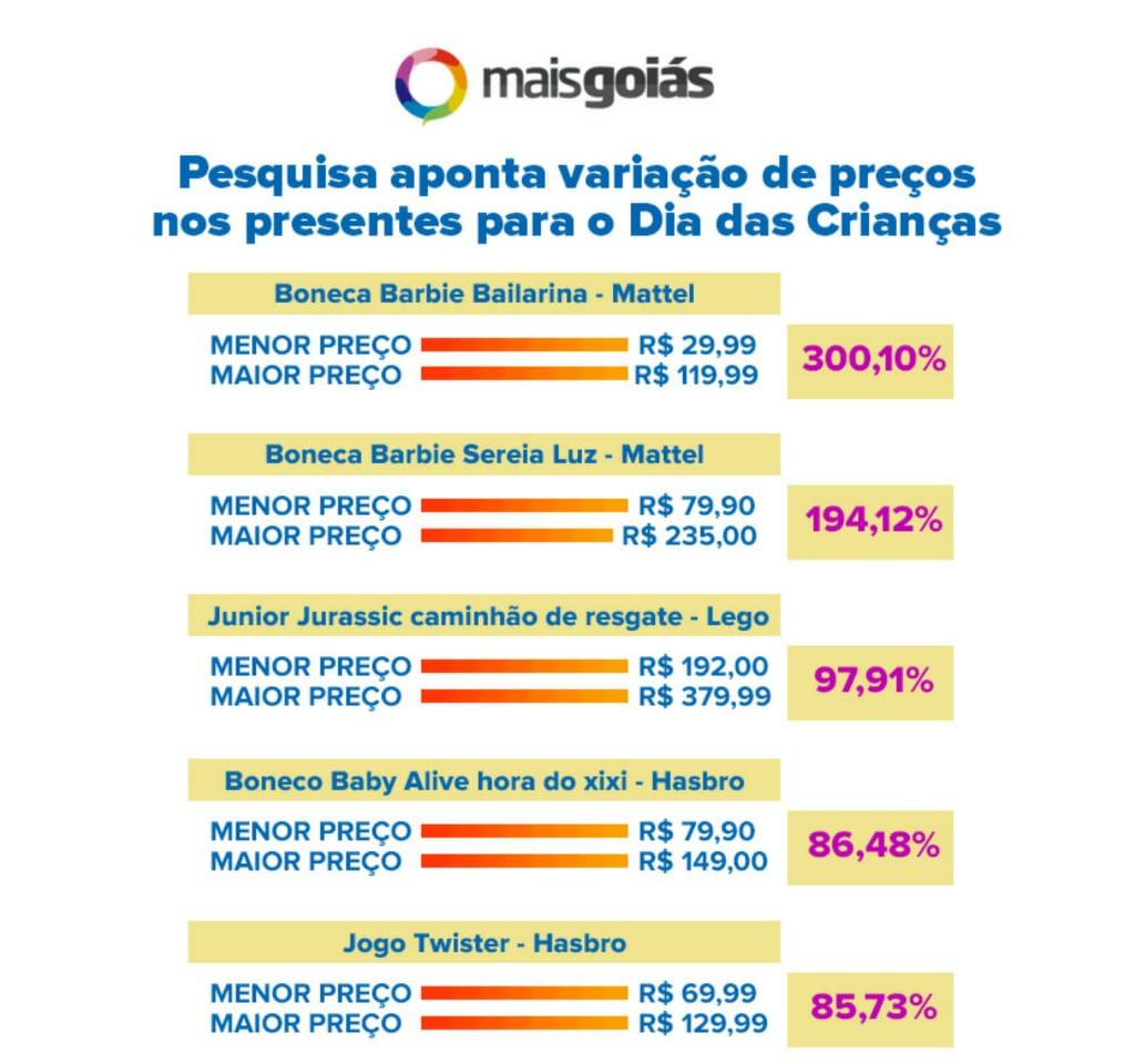 WhatsApp Image 2019 10 08 at 12.53.29 - Mais Goiás