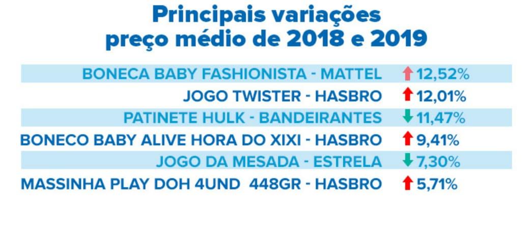 WhatsApp Image 2019 10 08 at 12.54.15 - Mais Goiás
