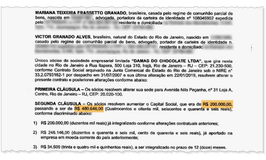 Nova alteração de capital social de loja de chocolates de Victor Granado Alves, em fevereiro deste ano Foto: Reprodução/Editoria de Arte