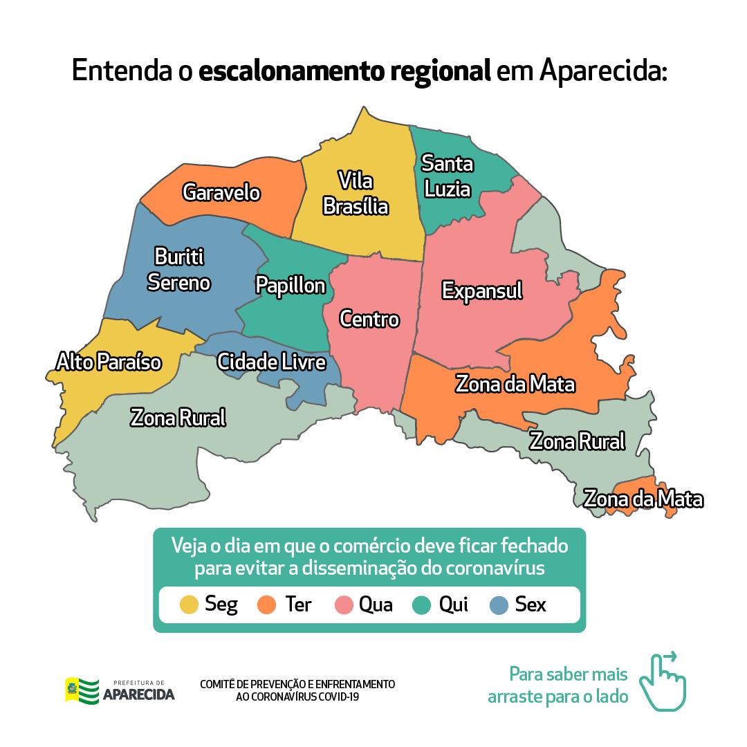 Mapa do escalonamento por macrozonas em Aparecida de Goiânia