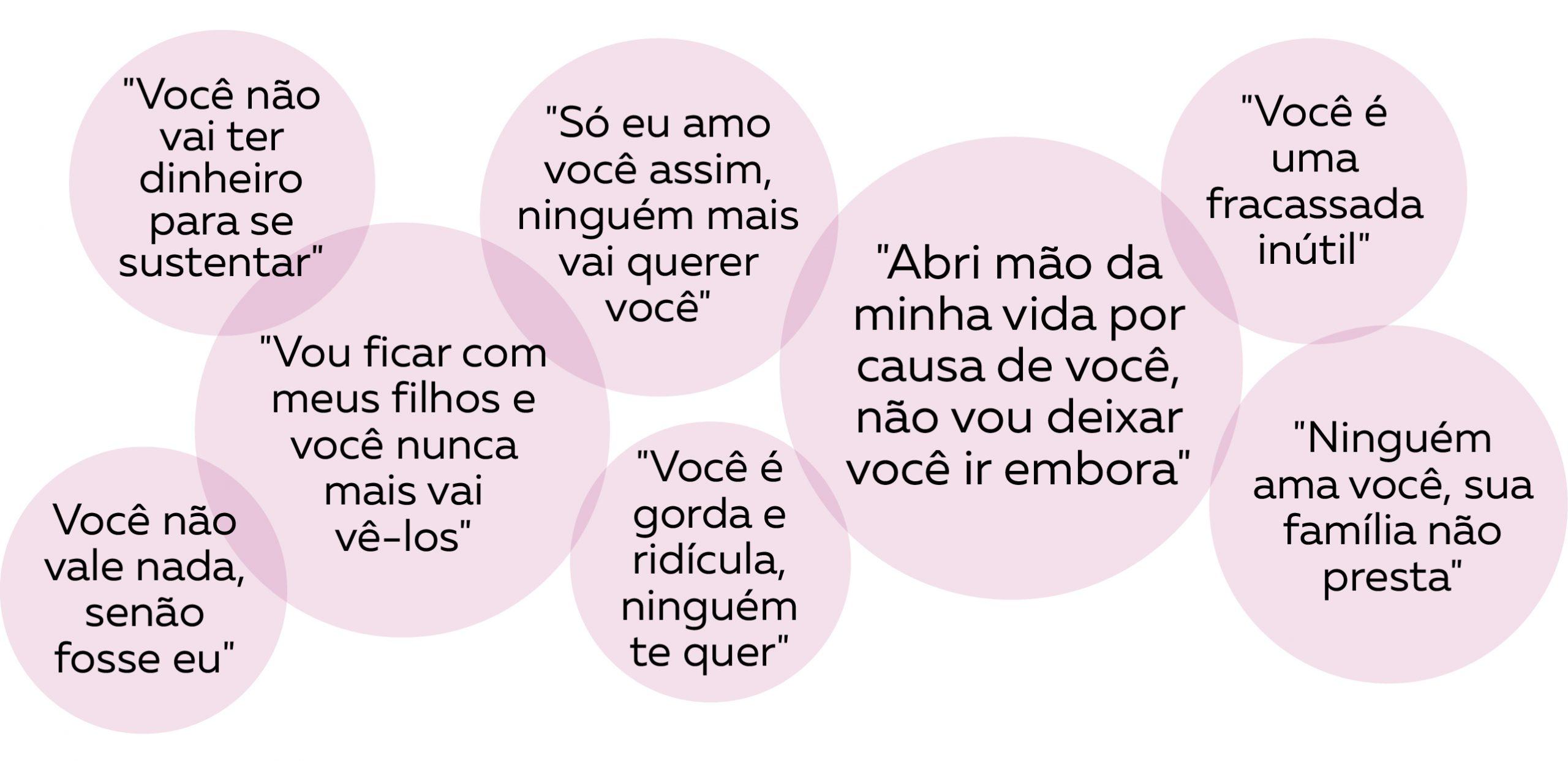 73% das mulheres não formalizam denúncias de violência em Goiás, aponta pesquisa