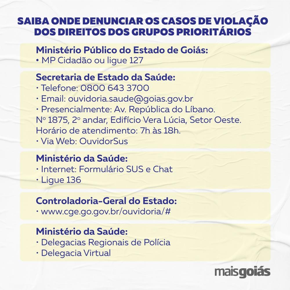 (Fonte: MP-GO; Infográfico: Niame Loiola/Mais Goiás)