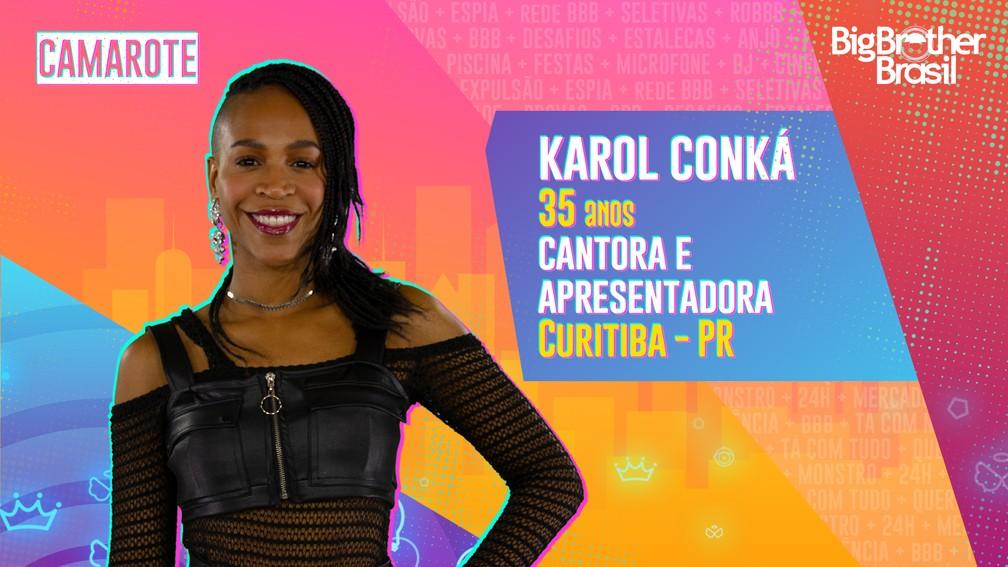 camarote famosos BBB Confira a lista de famosos que estão no Big Brother Brasil deste ano, que também tem anônimos no elenco participantes BBB 21 camarote